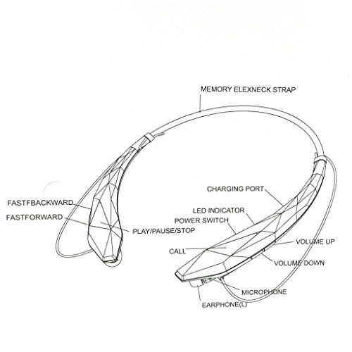Headphone Wiring Diagram With Mic
